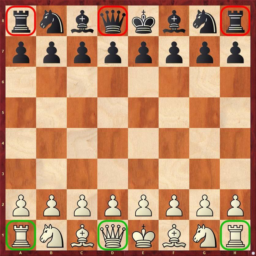 Schwerfiguren Schach